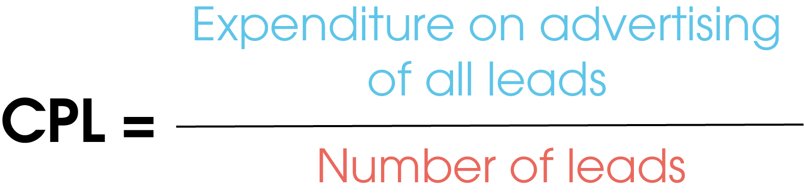 Calculation of the CPL (Cost per Lead)