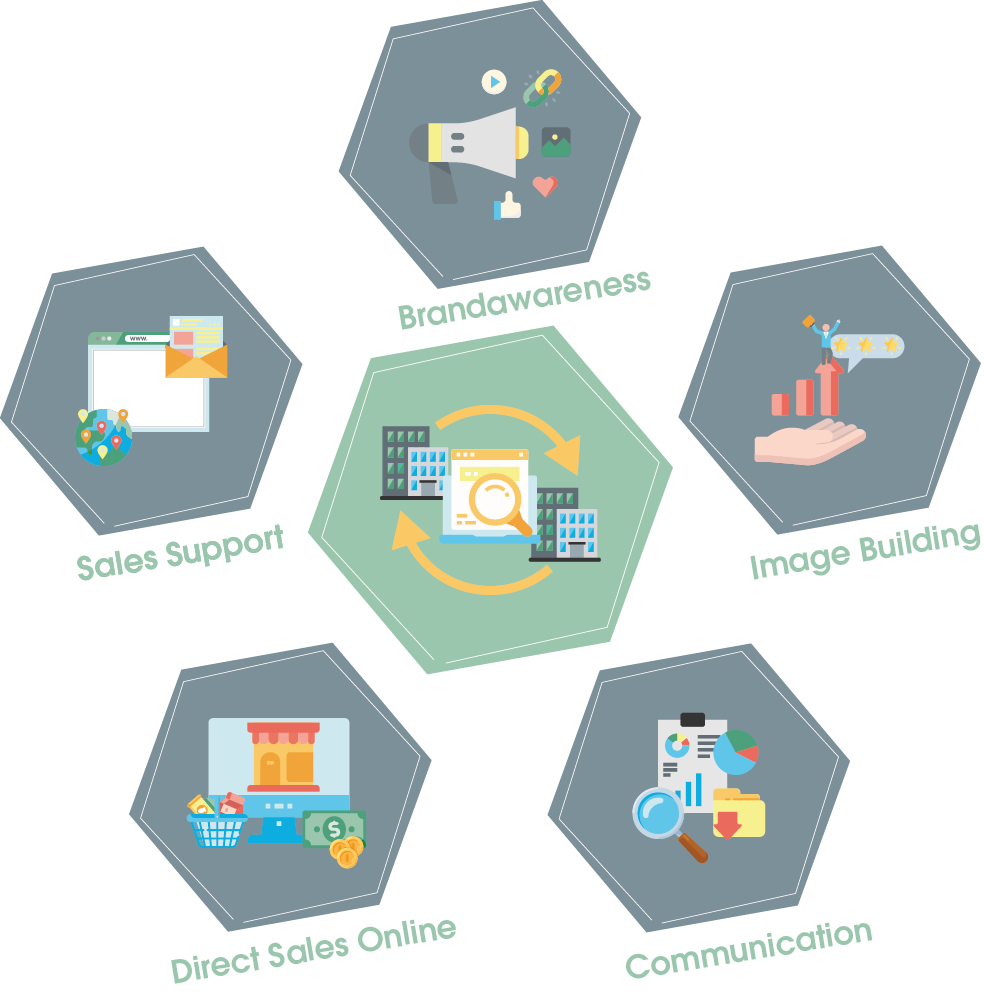 There are 5 key B2B search marketing objectives on the image. They include: - Increase brandawareness - Image building on the Internet - Exploit communication potentials - Establish online direct sales - Using search marketing to support sales