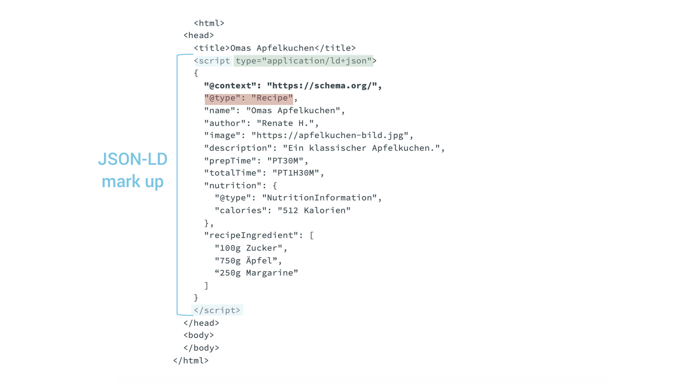 Markup of a cake recipe with structured data in JSON-LD format.