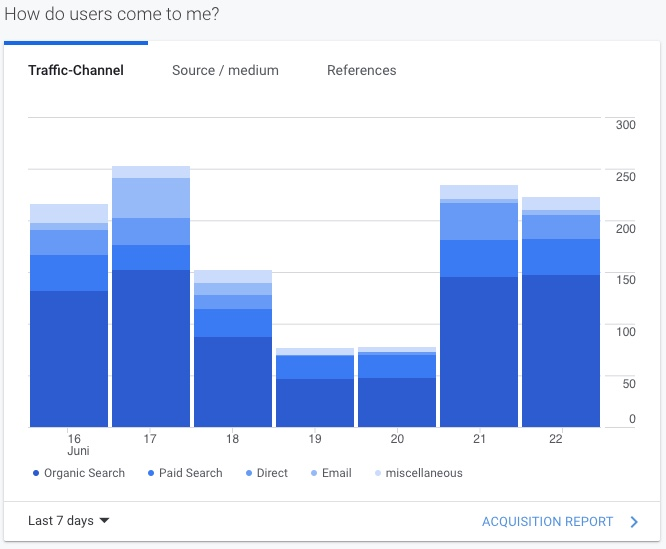 """The image shows the """"How do users get to me?"""" section on the Google Analytics home page. Here you can see if users came to your site via organic or paid search, or possibly accessed your site directly or via email."""