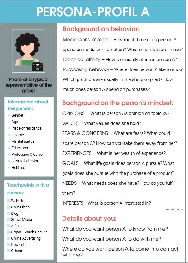 Example of a possible persona description
