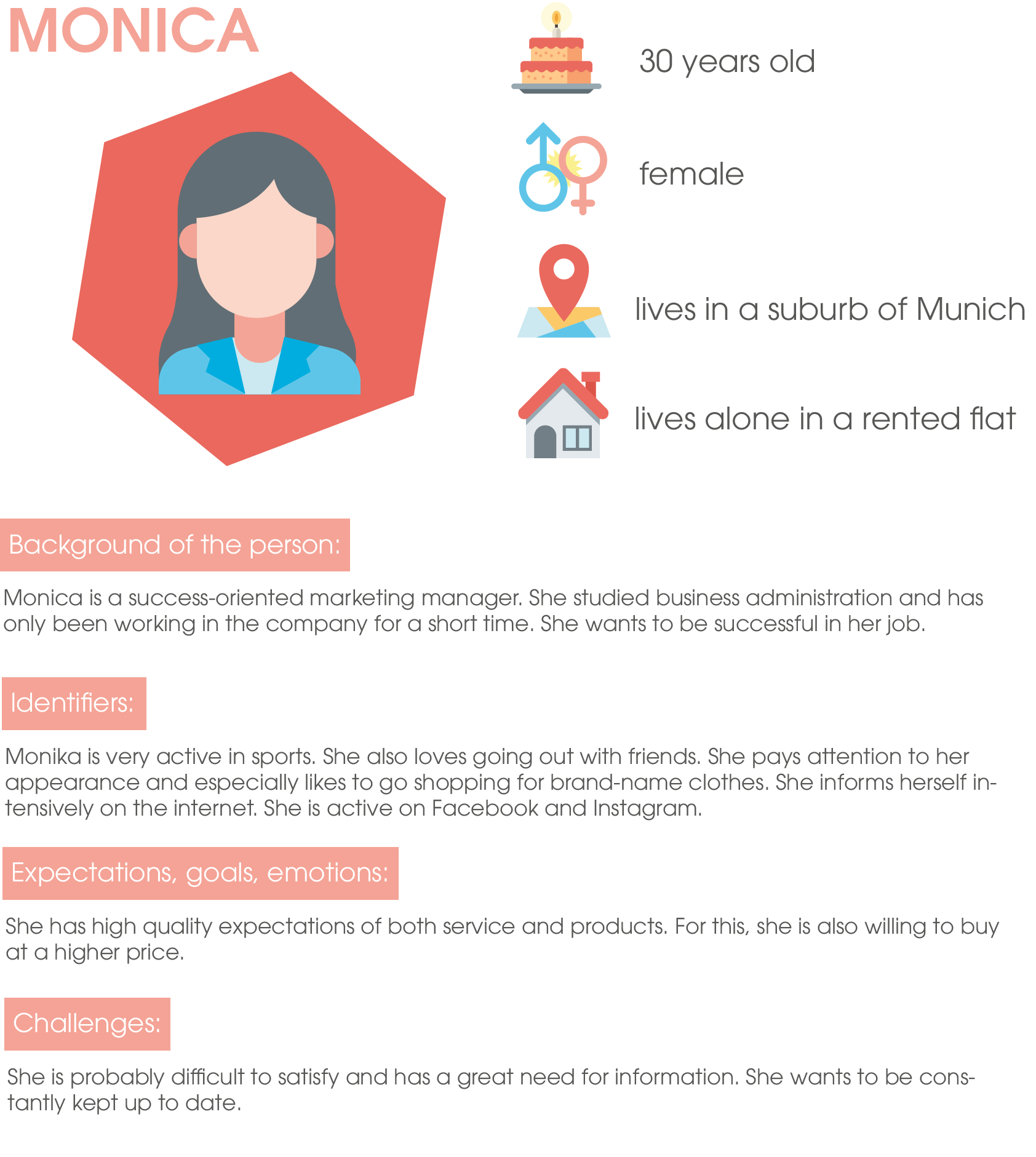 The image shows the complete profile of a fictitious target person - here she is called Monika. Monica is female, 30 years old, lives in a suburb of Munich and lives alone in a rented apartment. The user profile not only addresses demographic facts, but also highlights Monika's background (profession, education, desires and goals), identifiers (hobbies, interests), expectations, goals, and emotions and challenges Monika faces. Through this profile of Monika, a fictitious target person, marketing measures can be better viewed and analyzed.
