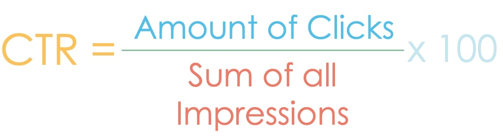 The image shows the calculation of the click-through rate. This consists of the number of clicks divided by the sum of impressions. The result is then multiplied by 100 to obtain a percentage value.