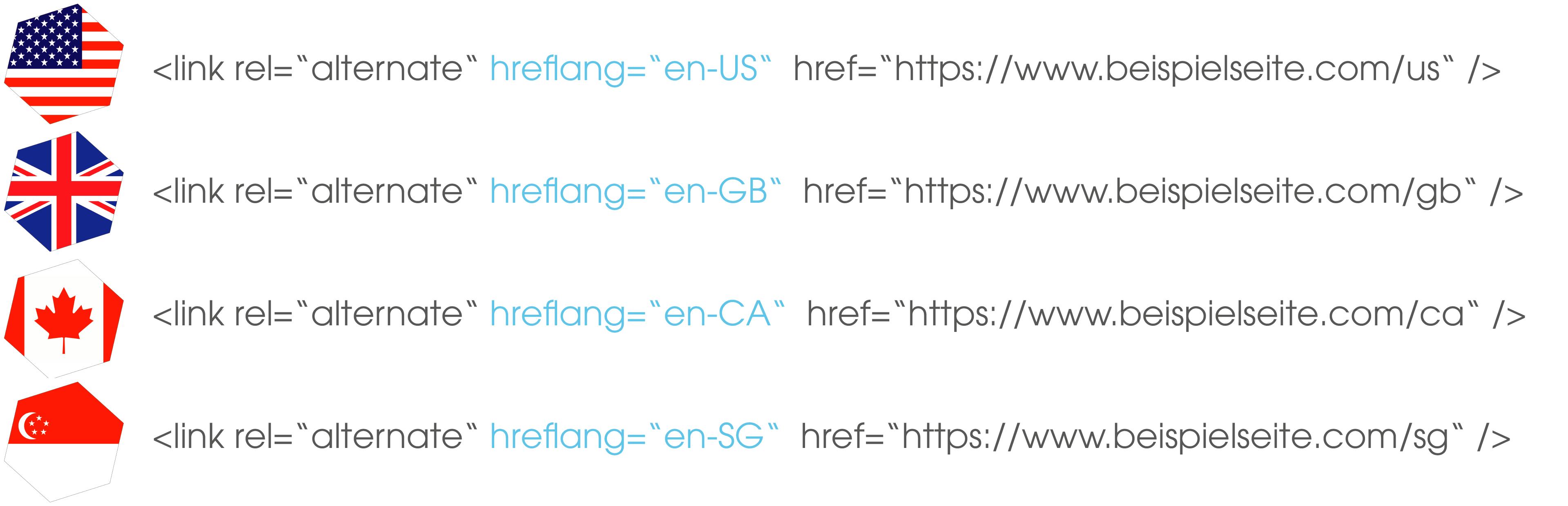 Das Bild zeigt ein Beispiel einer Website, die die gleiche Sprache (hier englisch) für verschiedene Regionen (in diesem Fall USA, Großbritannien, Kanada, Singapur) verwendet.
